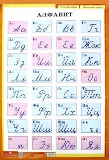 Алфавит. Печатные и рукописные буквы русского алфавита. Демонстрационная таблица для начальной школы
