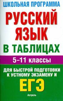 Русский язык в таблицах. 5-11 классы. Справочные материалы