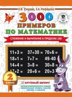 3000 примеров