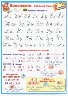 Русский язык. 2 класс. Подсказки