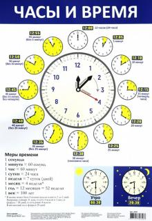 """Плакат """"Часы и время"""" (3797)"""